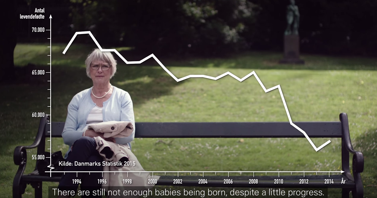 Video – Can You Go Viral?
