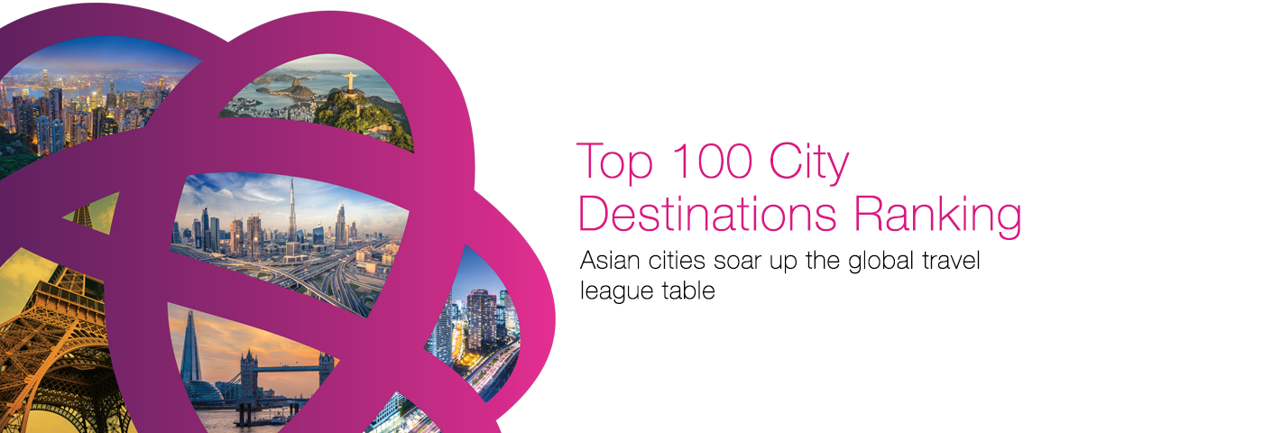 Asian cities soar up the global travel league table