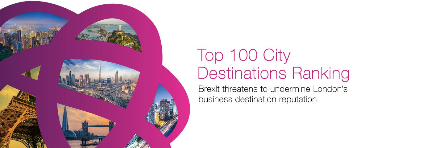 Brexit threatens to undermine London's business destination reputation