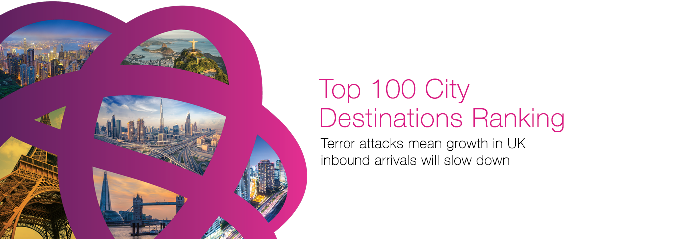 Terror attacks mean growth in UK inbound arrivals will slow down