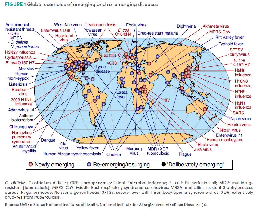 global examples of re-emerging and emerging diseases